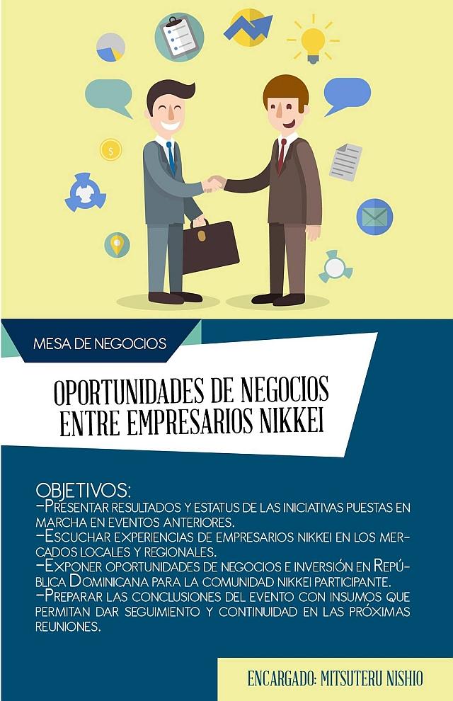 Oportunidades de negocios medium