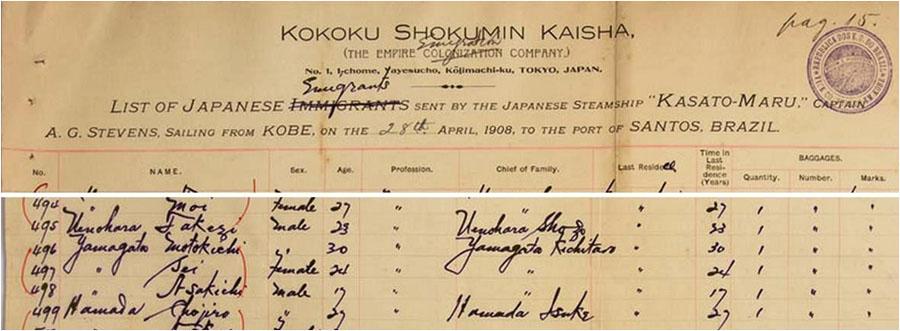 Registro de Motokichi Yamagata y su hermano Asakichi Yamagata en el Kasato Maru. Foto gentileza de Roberto Yamakata.