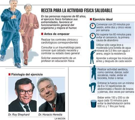 Fisiología del ejercicio. Fuente: La Nación.